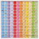 Tabliczka mnożenia kolorowe kostki w sklepie internetowym fifishop