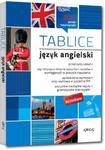 Tablice szkolne. Język angielski z rozmówkami w sklepie internetowym NaszaSzkolna.pl