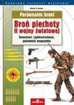 Porównanie broni Broń piechoty II wojny światowej w sklepie internetowym Booknet.net.pl